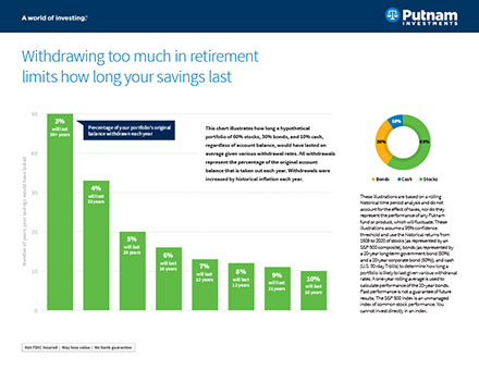 Choose a sustainable withdrawal rate in retirement
