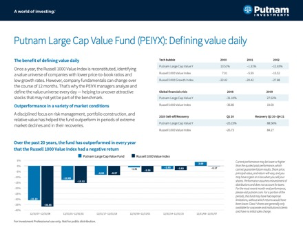 cover of the Defining value daily pdf