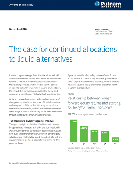 The case for continued allocations to liquid alternatives PDF