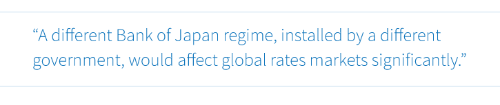 A different Bank of Japan regime would affect global rates.