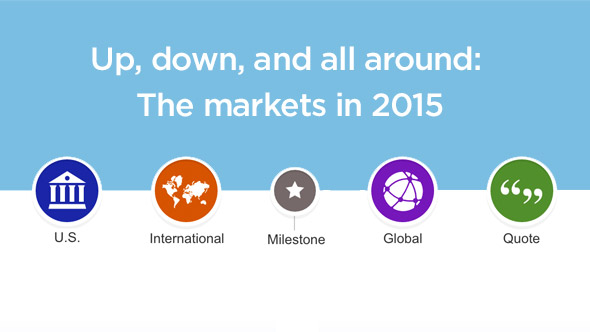 Get ready for 2016 with a glance at 2015
