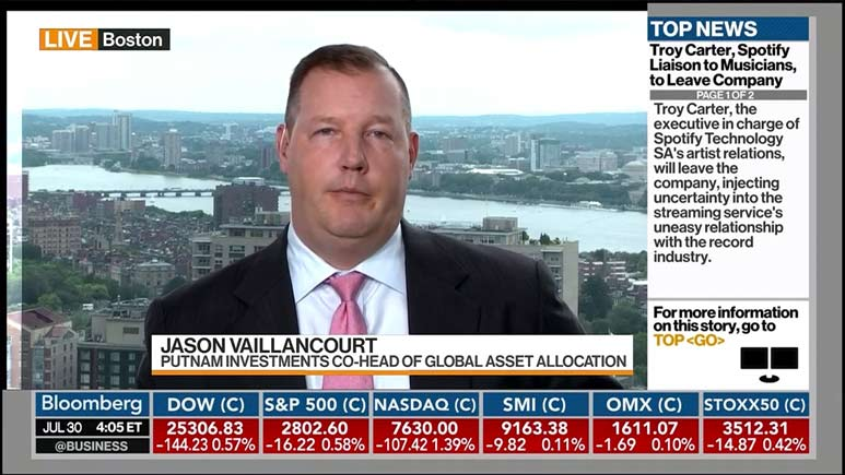 Jason Vaillancourt talks about the markets with Bloomberg